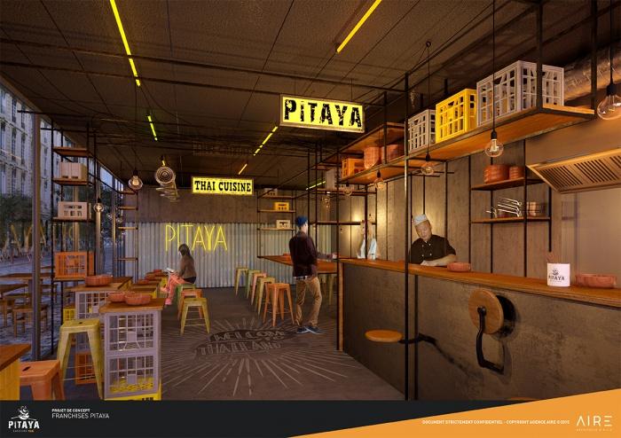Concept franchises PITAYA