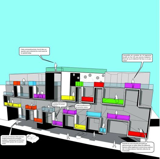 plan de logements locatifs